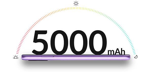 شیائومی Redmi Note 9T 5G