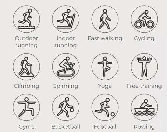 پشتیبانی از حالت های ورزشی مختلف